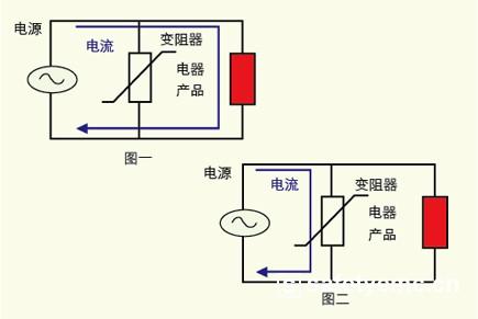 安规与电磁兼容网