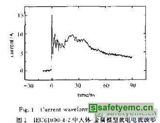 静电放电电磁脉冲的实验研究