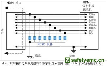 图4hdmi接口电路中典型的esd防护设计原理图