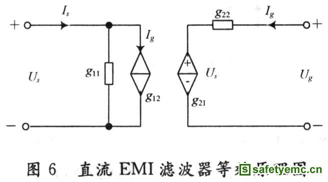 根据以上的条件,输出直流滤波电路的emc设计电路如图7所示,l2,c17,c18