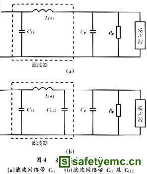 利用滤波器抑制开关电源的电磁干扰探讨