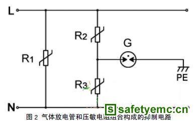 LED路灯防浪涌干扰设计中的绝缘耐压问题
