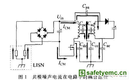 噪声活跃节点是开关电源电路中的共模传导干扰源,它作用于电路中的对