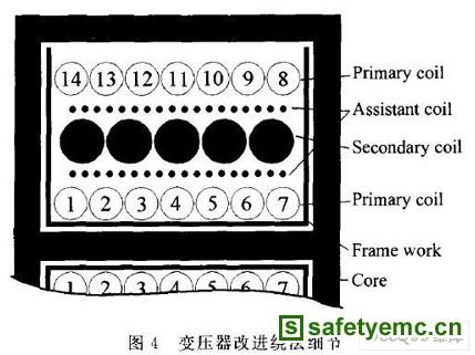 反激式开关电源的变压器EMC设计