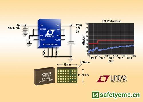 凌力尔特推出含EMI滤波器的3A DC/DC 微型模块稳压器LTM8033