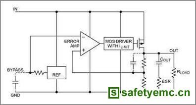 LDO稳压器PSRR和噪声在RF电路中的选择