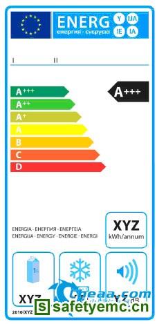 欧盟提高家电能效标准 冰箱出口面临挑战