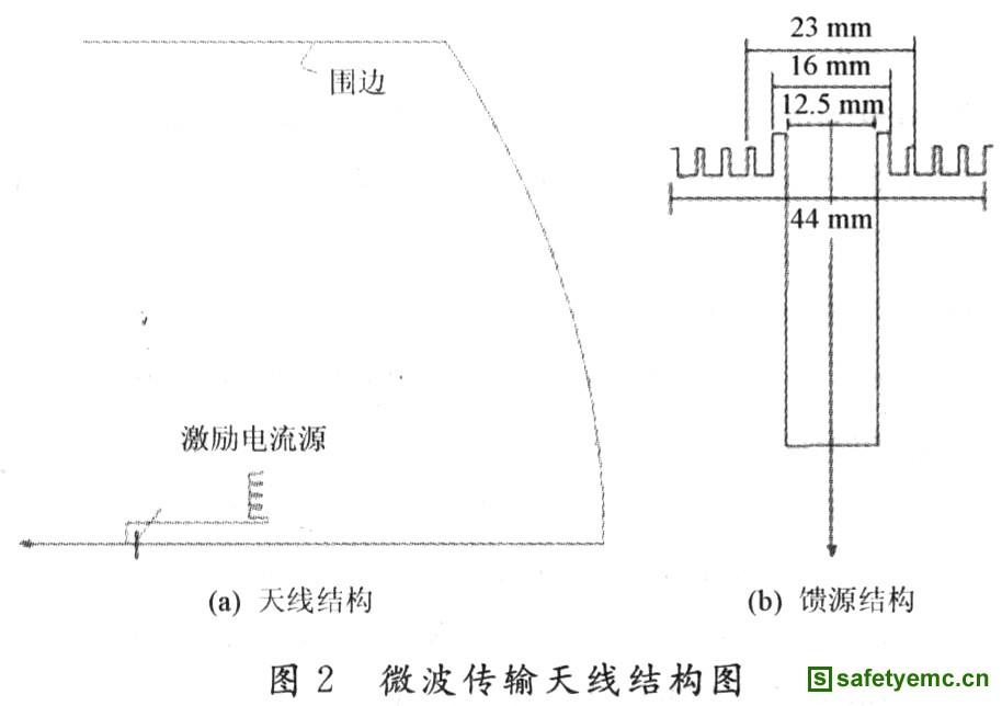 61 射频电路与天线的电磁干扰研究 61 微波滤波器应用选择的考虑