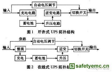 ups的基本结构图见图l