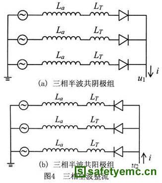 文献[2]对发电机整流模块产生干扰的机理进行了