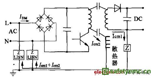 图2 共模噪声电原理图 由于开关电源的频率较高,在开关变压器原、副边及开关管外壳及其散热器(如接地)之间存在分布电容。当开关管由导通切换到关断状态时,开关变压器分布电容(漏感等)存储的能量会与开关管集电极与地之问的分布电容进行能量交换,产生衰减振荡,导致开关管集电极与发射极之间的电压迅速上升。这个按开关频率工作的脉冲束电流经集电极与地之问的分布电容返回任一电源线,而产牛共模噪声。 1.