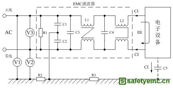 EMI/EMC原理与应对详解(七)