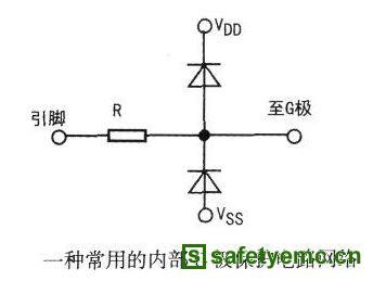 静电放电的两种保护方法