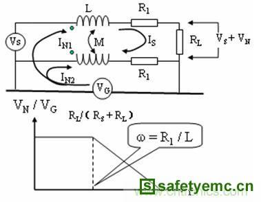 如下图所示: 这样,当电路中的正常电流流经共模电感时,电流在同相位绕