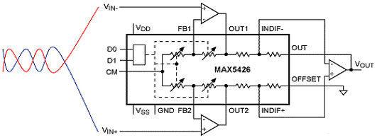 温度测量数据保持一致,可以在检测线路中串联一个低通滤波器,以消除