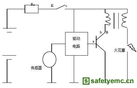 点火系统电原理框图