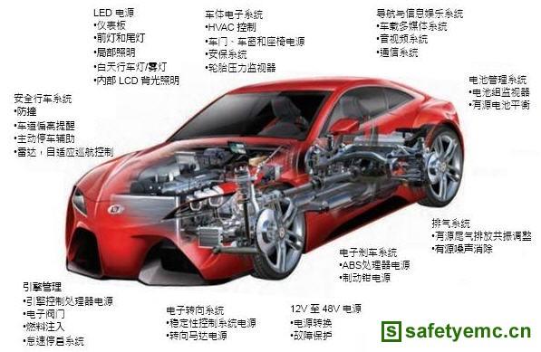 汽车电子之低EMI同步降压型转换器