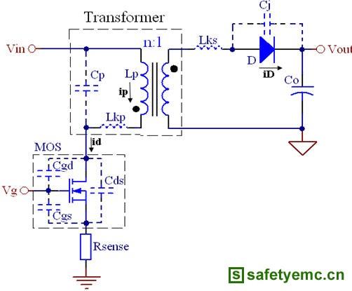COOL MOSFET在反激式转换器中的EMI设计指南