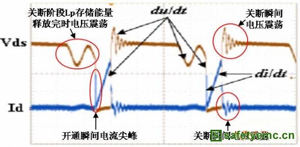 mosfet在反激式转换器中的emi设计指南