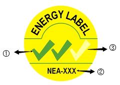 新加坡国家环境局发布关于新增灯具的强制性能效标签的公告