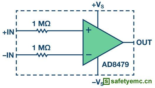 图6. AD8479的输入保护方案 ESD单元用于箝位 除了解ESD单元如何实现之外,还必须知道如何利用这些结构提供保护。典型应用使用串联电阻来限制额定电压范围内的电流。 当放大器配置为图7所示时,或者输入受连接到电源的二极管保护时,输入电流限值可利用以下公式计算。