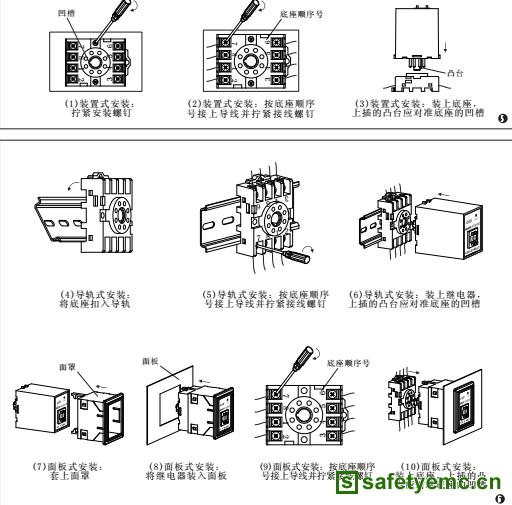 该继电器为数字拨码设置,完全取代ST3P、AH2、AH3系列产品,同时解决ST3P、AH2、AH3系列产品电位器调节非线性的缺陷,可广泛应用于自动化控制电路中作延时控制之用。