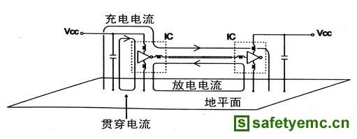 关键词: pcb,信号线,电磁频谱在数字电子设备中,pcb.