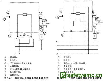 浅谈家用储水式电热水器接地安全试验