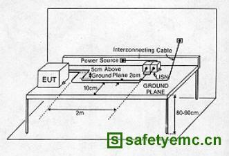 电子产品电磁兼容测试之四:典型军用、商用的电磁兼容测试
