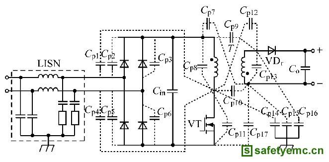 开关电源变压器屏蔽层抑制共模EMI的研究