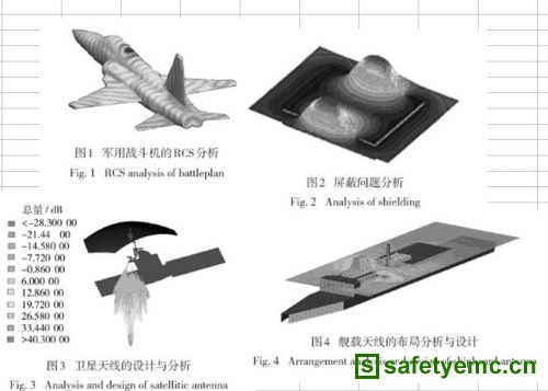 国外电磁兼容仿真软件及相关应用