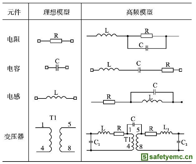 电感及变压器的高频等效模型