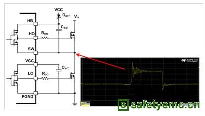 汽车和工业应用中如何使用转换速率控制EMI