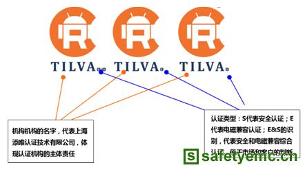 机器人CR认证标志介绍及意义