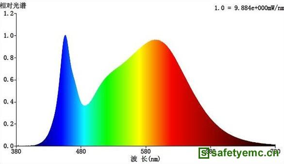 GB7000.1-2015针对蓝光危害测试即将强制