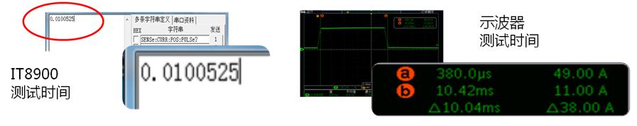 图三、IT8900对于电流下降时间的测量与高精度示波器测量结果对比