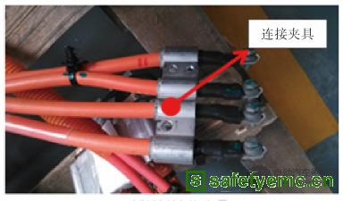 (b)线缆端连接夹具