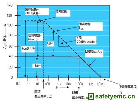 信号路径设计讲座(四)高分辨率ADC应用要领