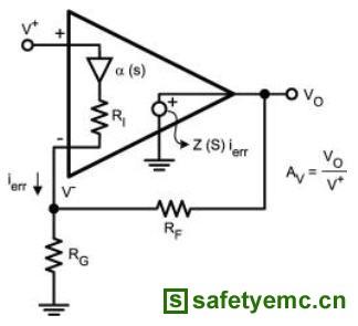 信号路径设计讲座(九) 针对高速应用的电流回授运算放大器