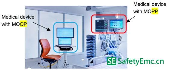 医疗设备绝缘依据IEC/EN/AAMI 60601-1要求的申请注意事项
