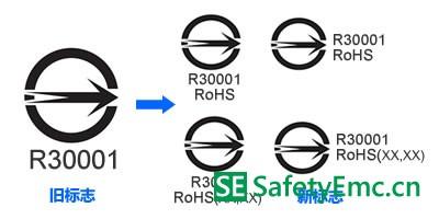 复印件、打印机、电视机、网络机顶盒等产品BSMI认证RoHS标识于2017年7月1日起强制实施
