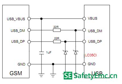 基于无线模块接口静电防护的参考设计