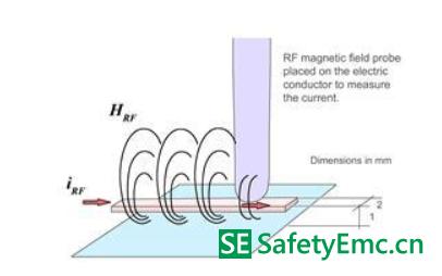 如何用磁场探头测定磁场强度和高频电流