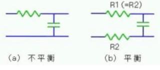 实用EMI噪讯对策技术(4) 平衡
