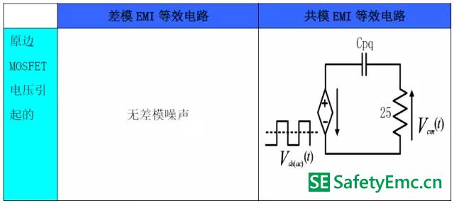 工作模式Ⅱ-Ⅱ的EMI 等效电路