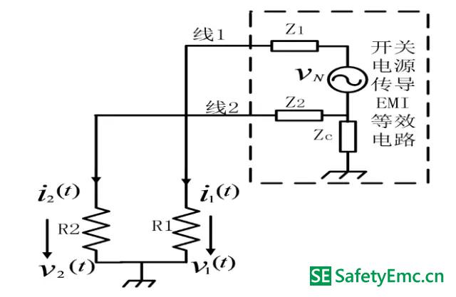 一个开关电源的传导EMI 等效电路,可用下面的一般结构加以表示