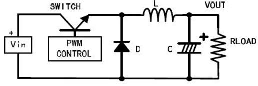 开关电源波纹的产生、测量与抑制