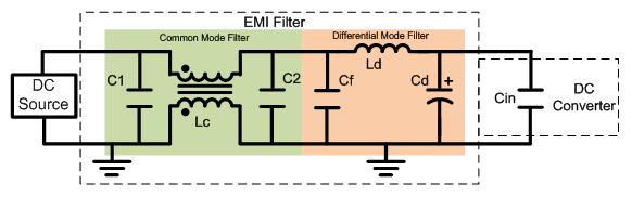汽车电子引入输入滤波器来提供传导EMI性能