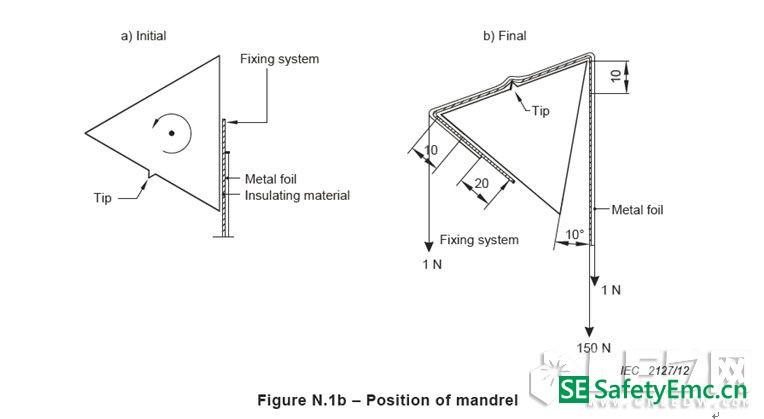 EN 61347-1: 2008 灯具控制器 通用安全要求A2: 2013解析 (三)