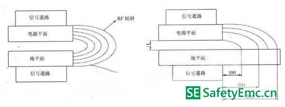 分享PCB布线中的电磁兼容设计